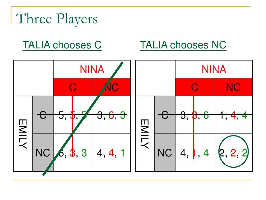 Three Players