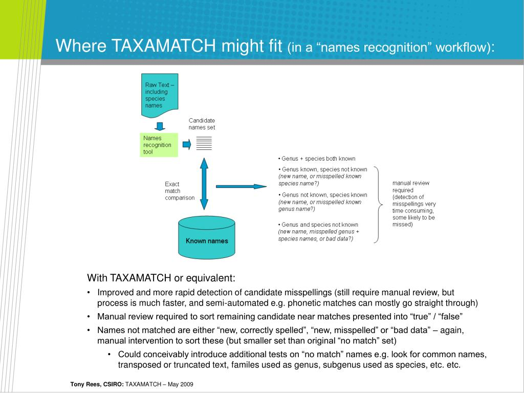 Where TAXAMATCH might fit