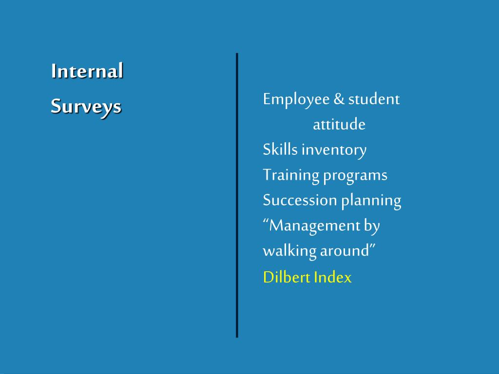 Internal Surveys