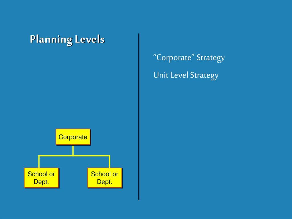 Planning Levels