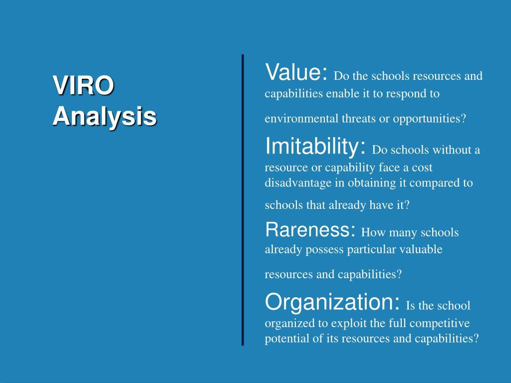 VIRO Analysis