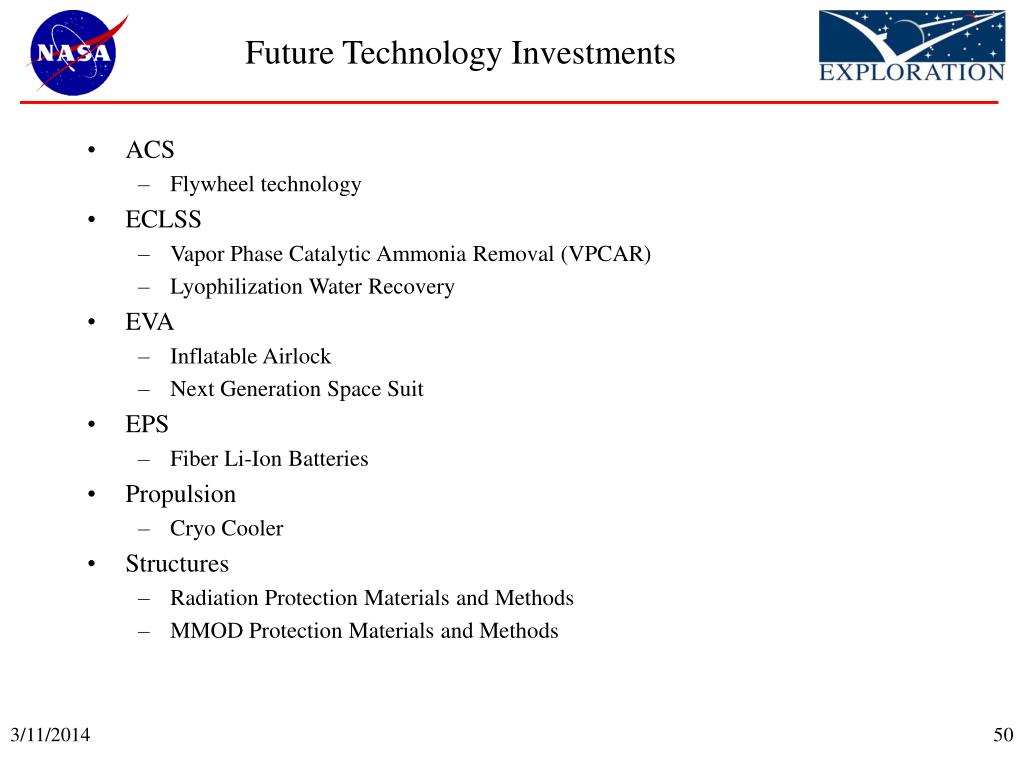 Future Technology Investments