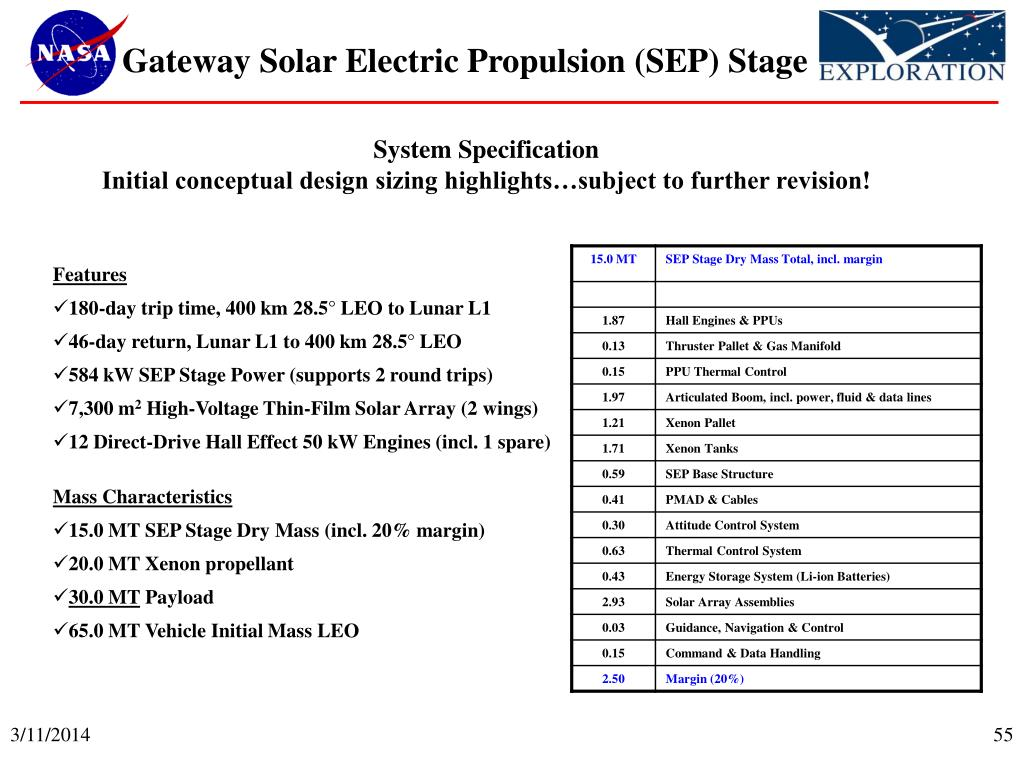 Gateway Solar Electric Propulsion (SEP) Stage