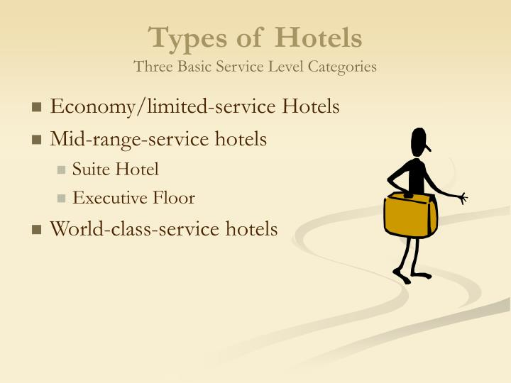Types of hotels three basic service level categories
