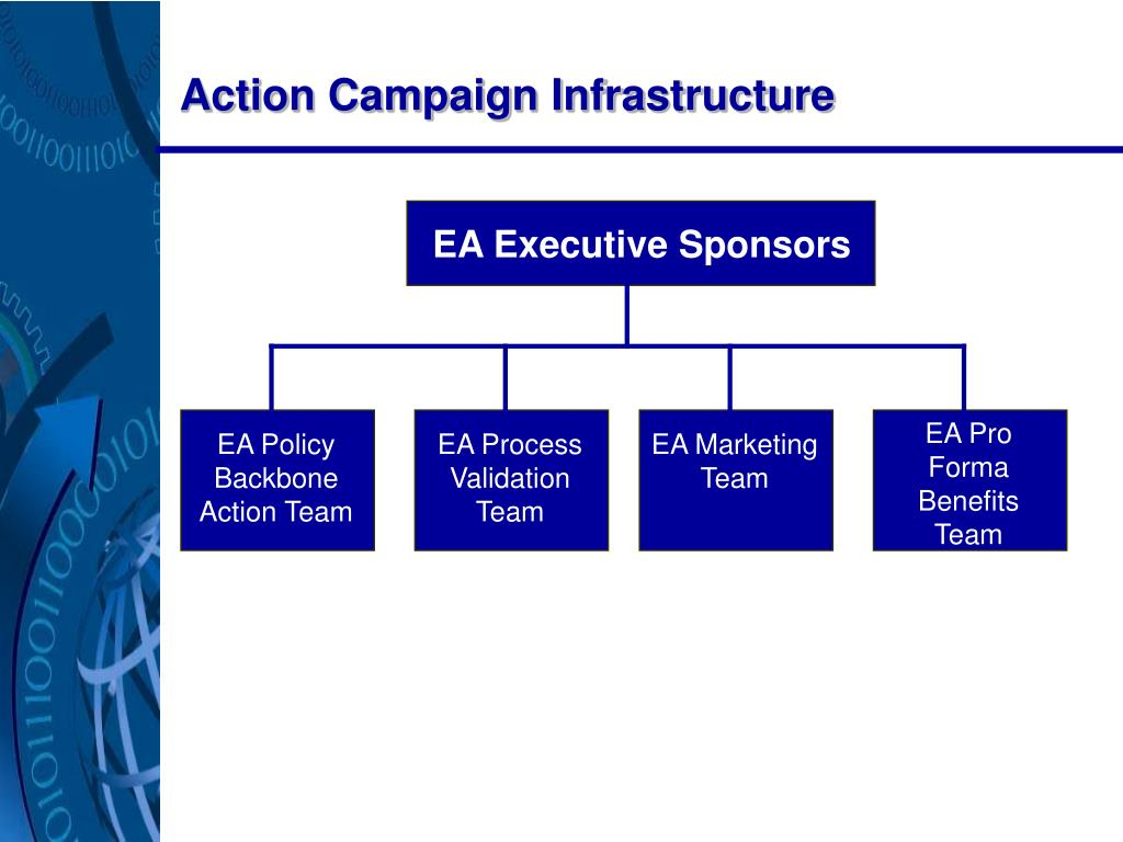 Action Campaign Infrastructure