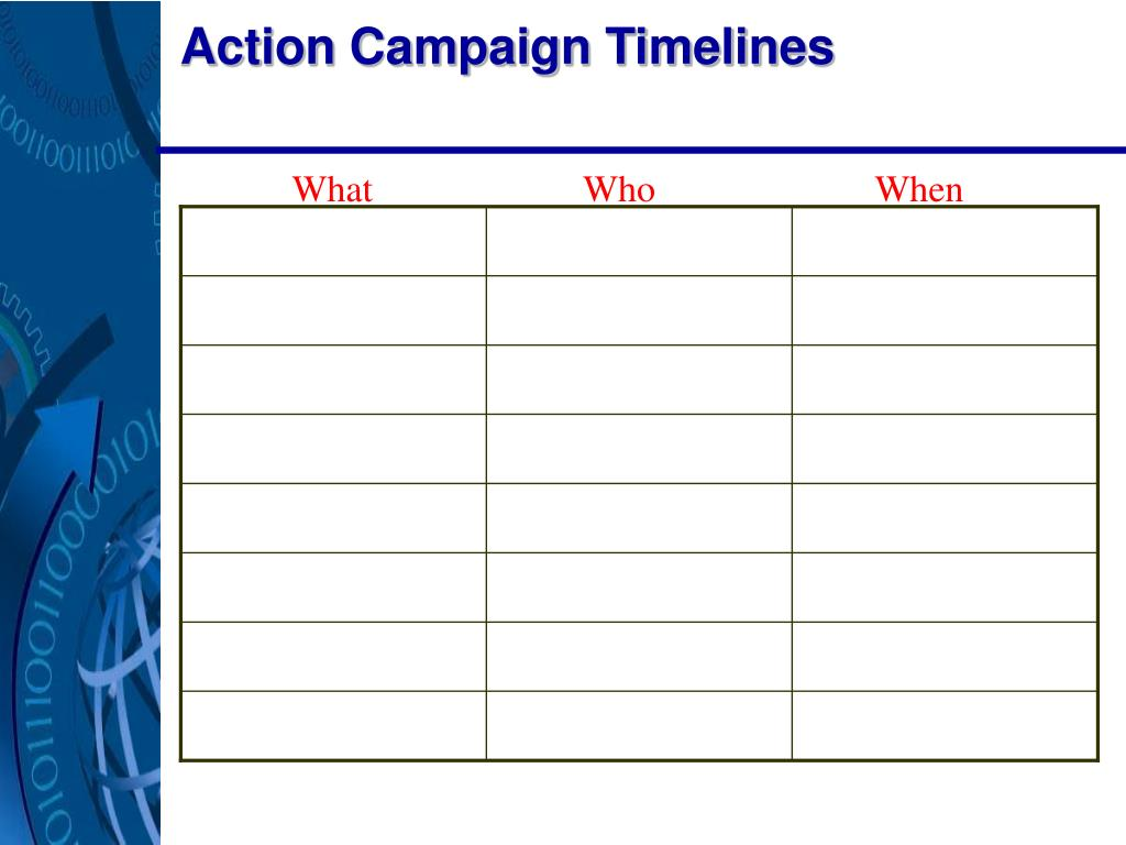 Action Campaign Timelines