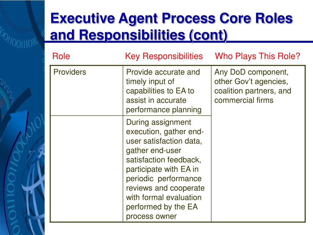 Executive Agent Process Core Roles and Responsibilities (cont)