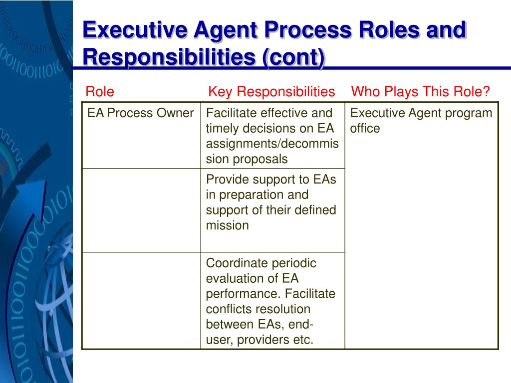 Executive Agent Process Roles and Responsibilities (cont)
