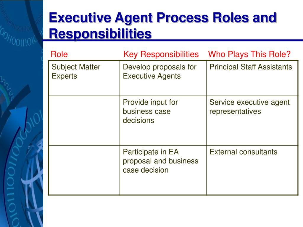 Executive Agent Process Roles and Responsibilities