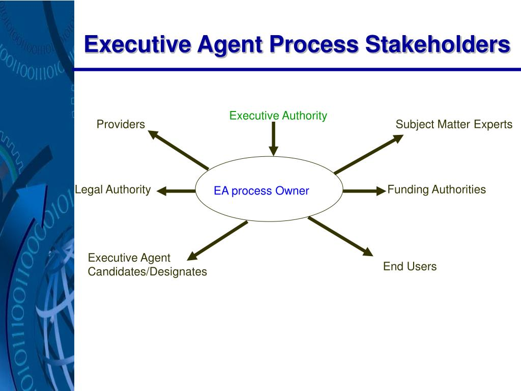 Executive Agent Process Stakeholders