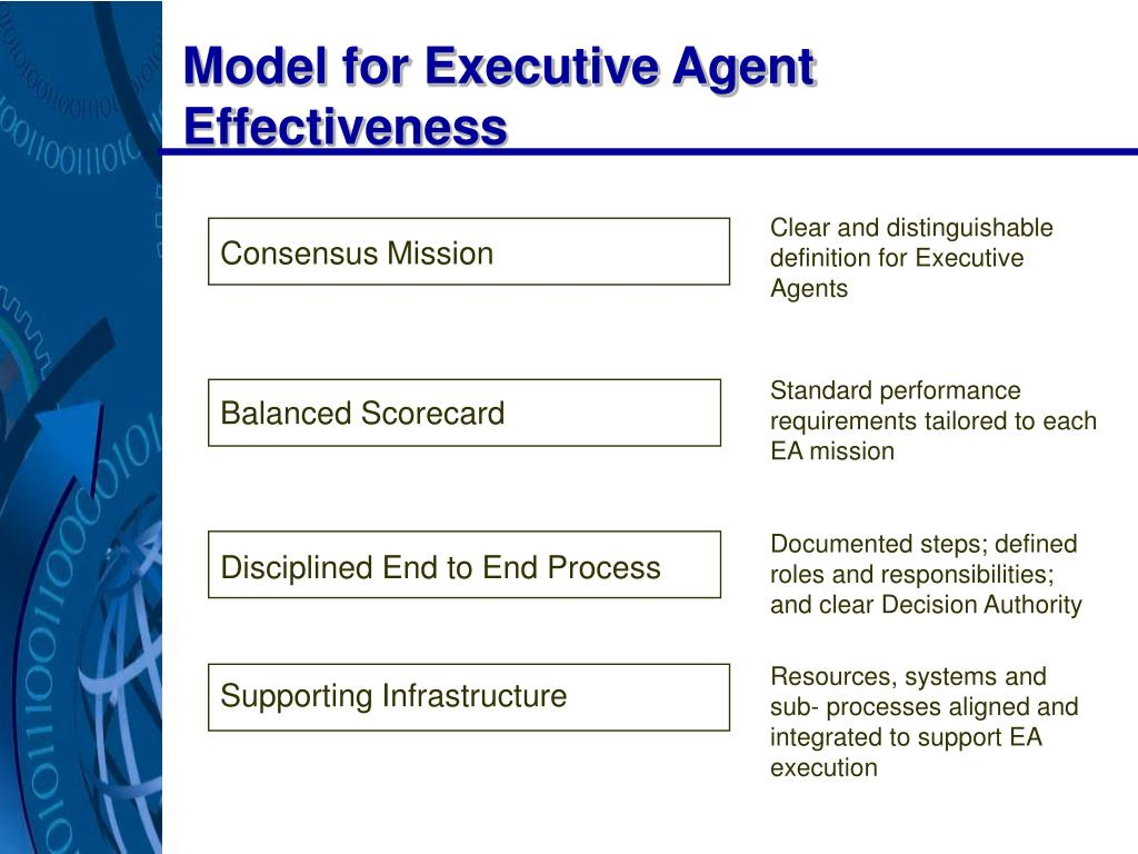 Model for Executive Agent Effectiveness