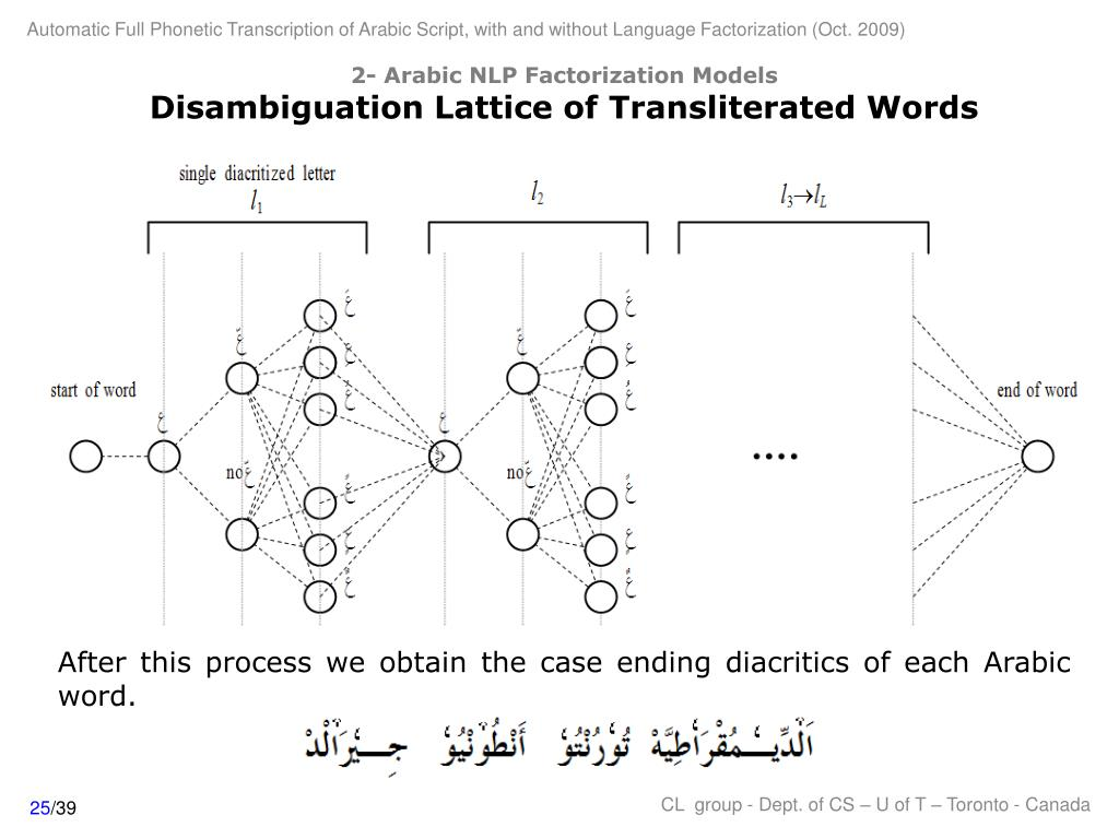 2- Arabic NLP Factorization Models