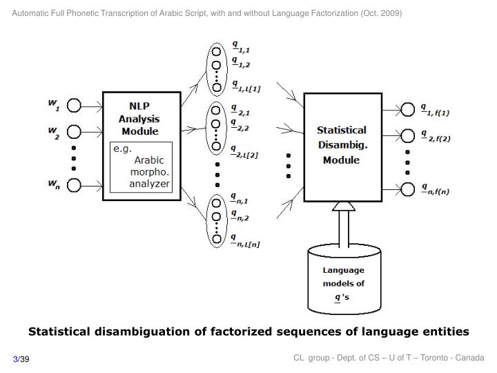 Statistical disambiguation of factorized sequences of language entities