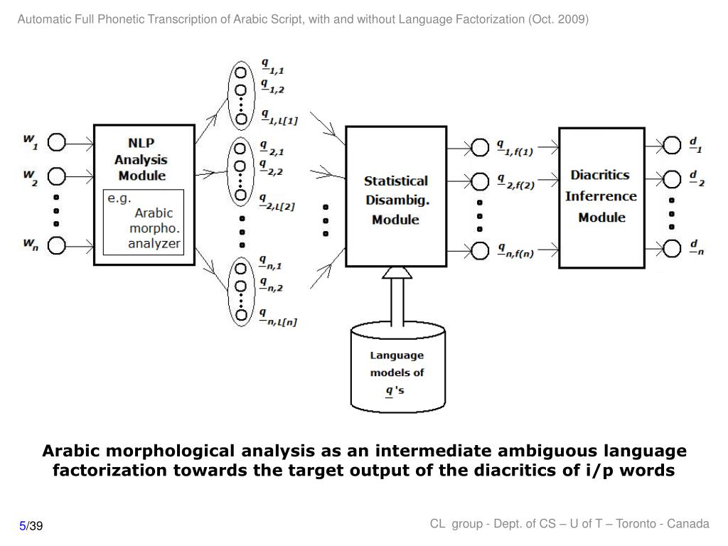 Arabic morphological analysis as an intermediate ambiguous language factorization towards the target output of the diacritics of i/p words