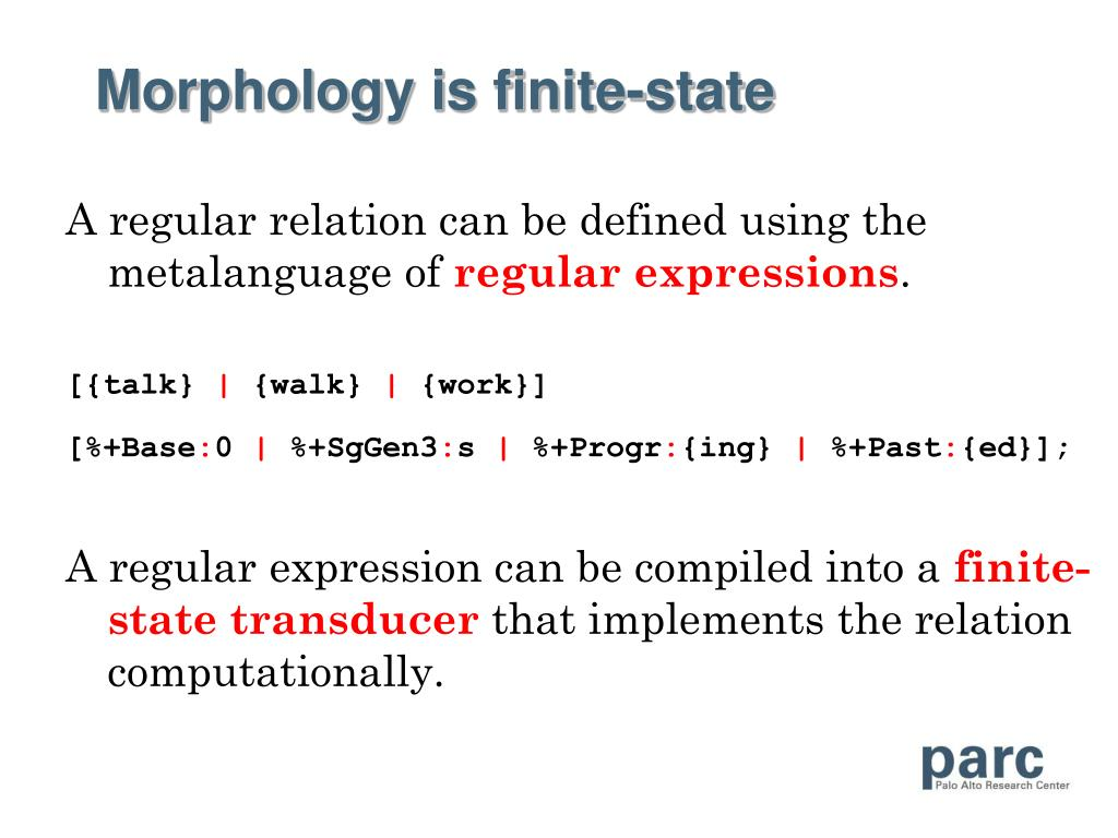 Morphology is finite-state