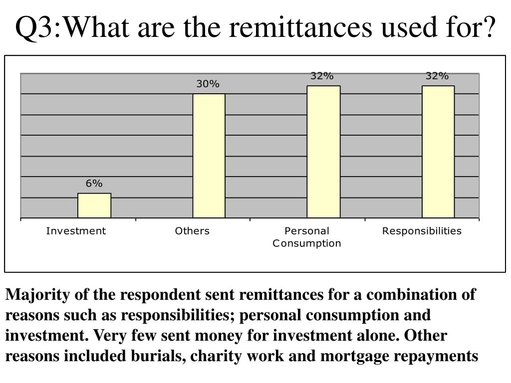 Q3:What are the remittances used for?