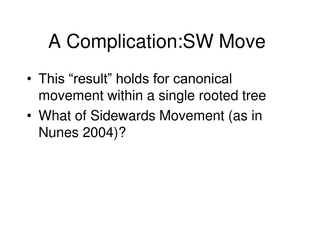 A Complication:SW Move