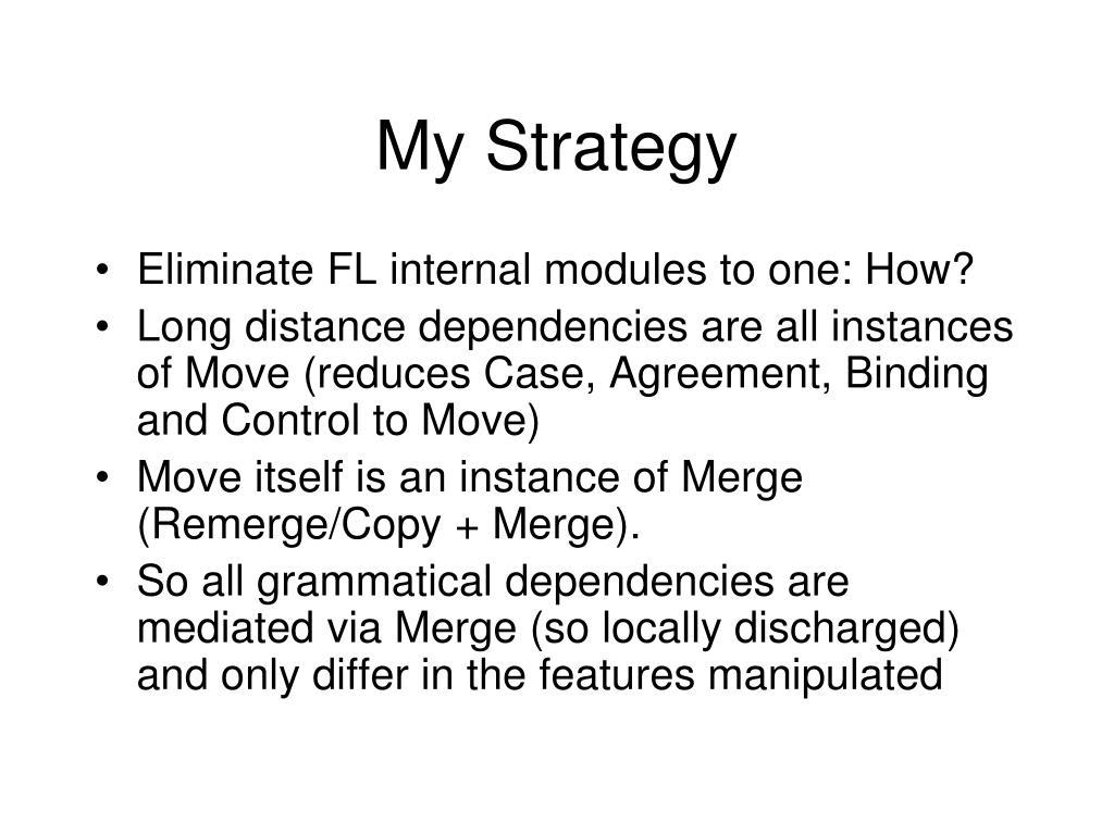 My Strategy