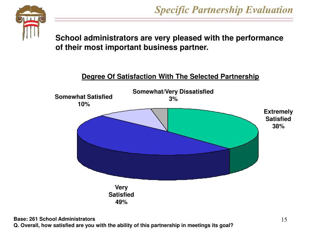 Specific Partnership Evaluation