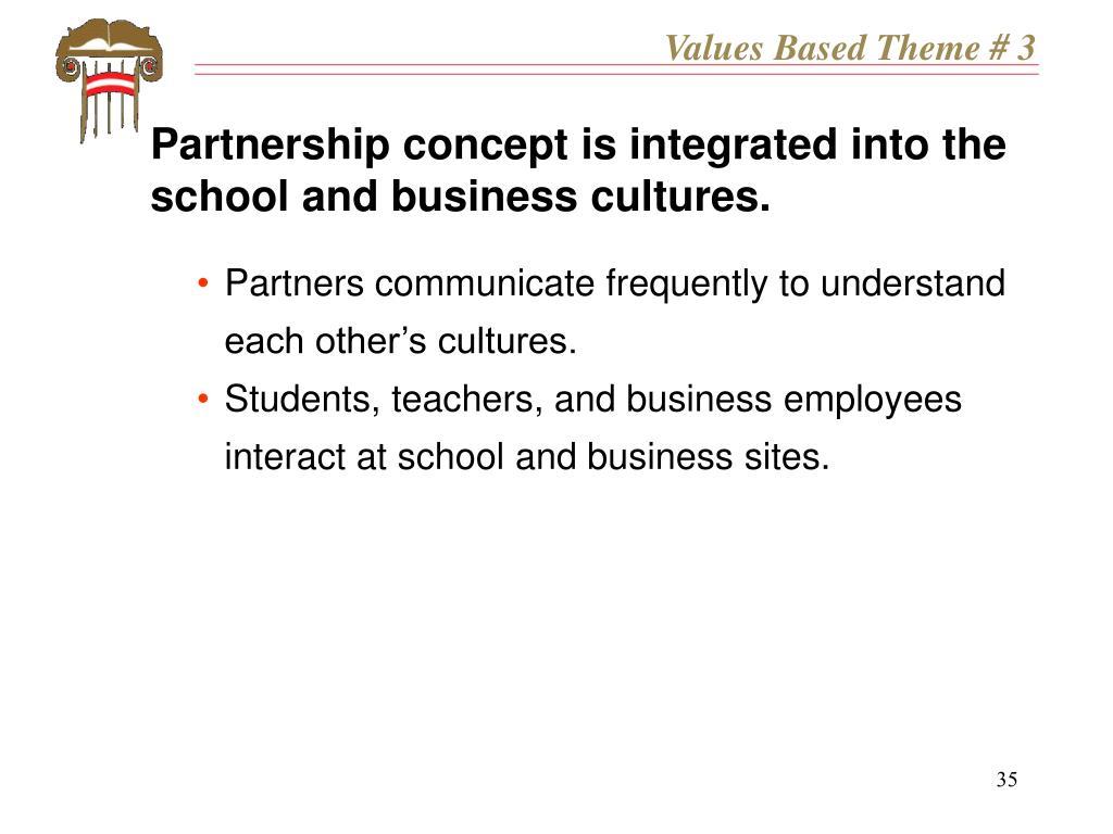 Values Based Theme # 3
