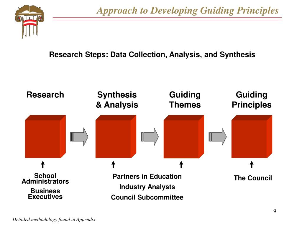 Approach to Developing Guiding Principles