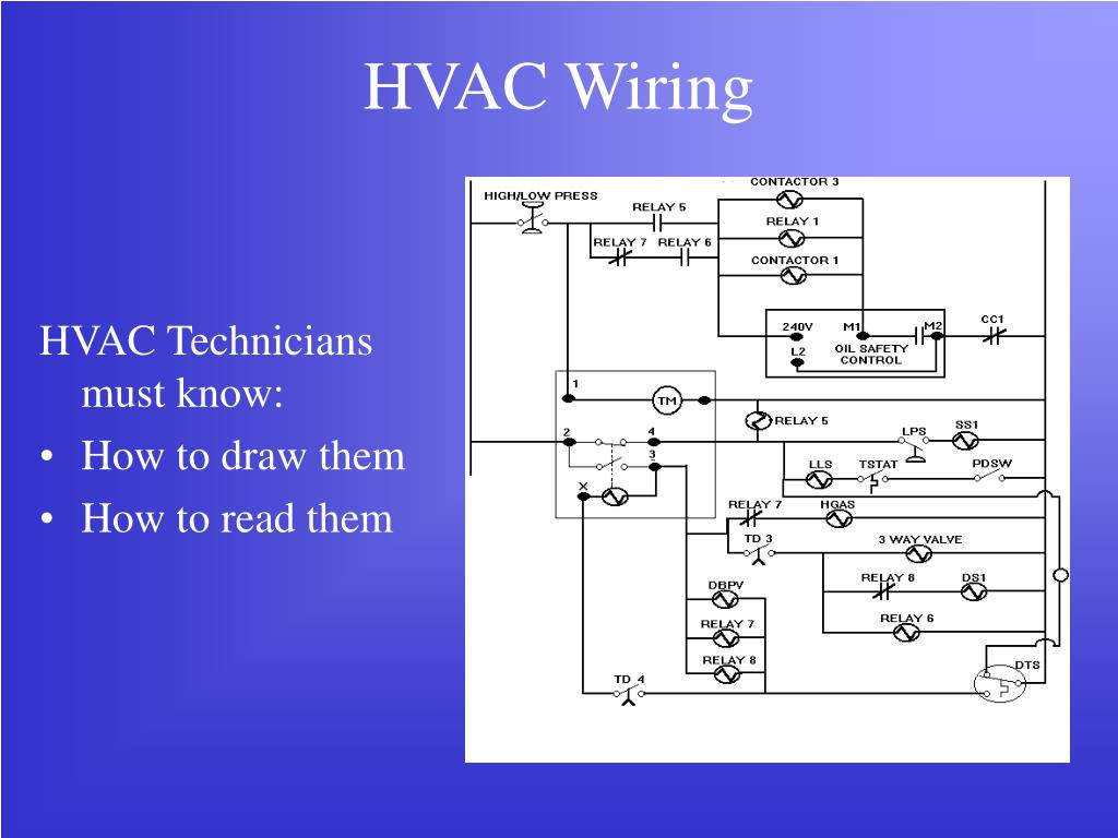 house wiring diagram ppt wiring schematics ppt ppt - hvac wiring powerpoint presentation - id:255717