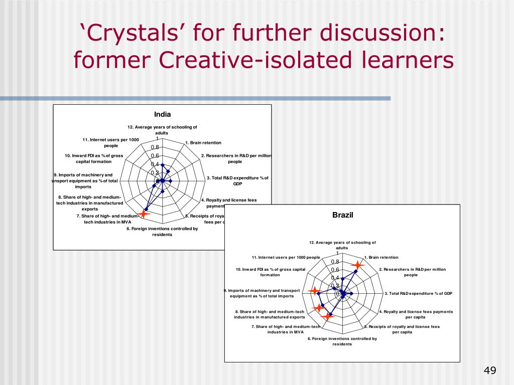 'Crystals' for further discussion: