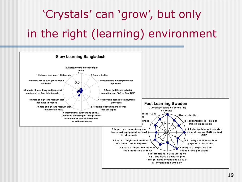 'Crystals' can 'grow', but only