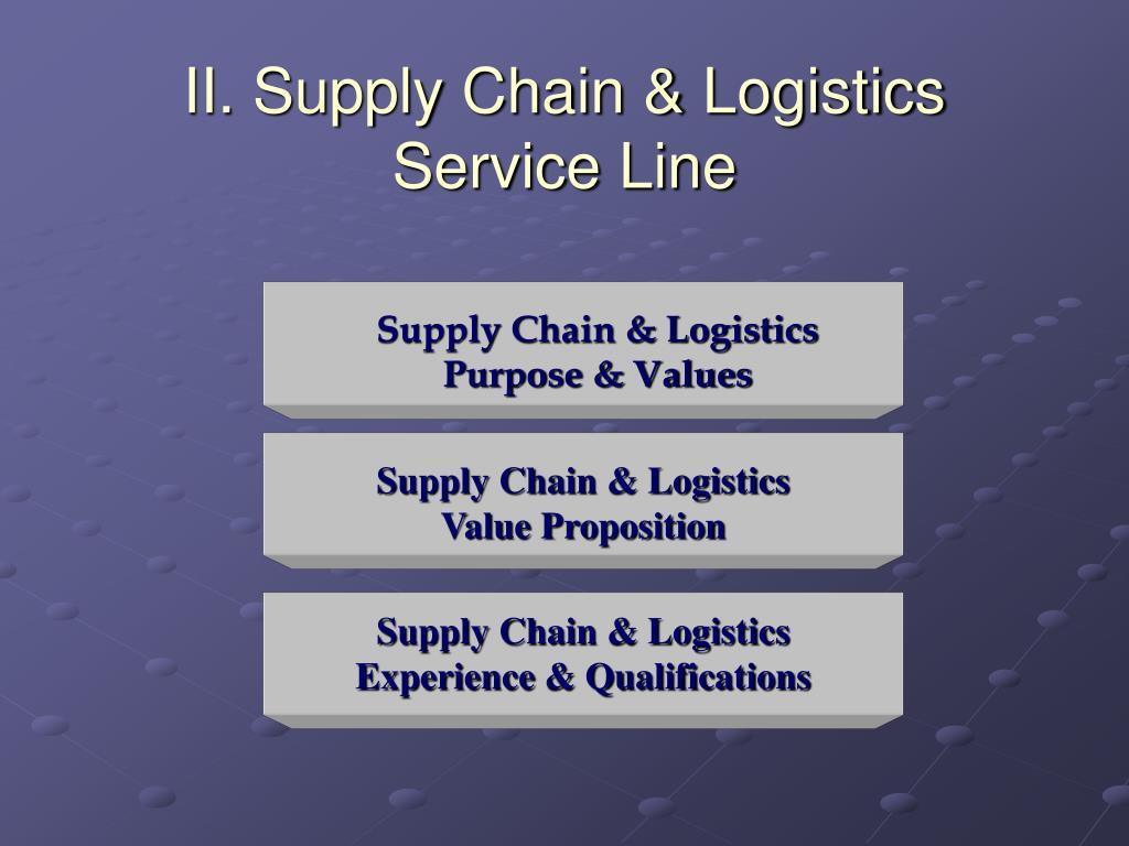 II. Supply Chain & Logistics