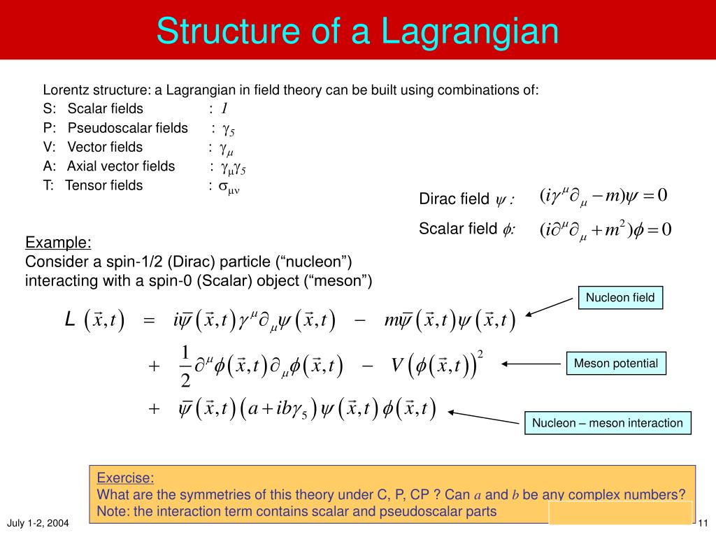 Structure of a Lagrangian