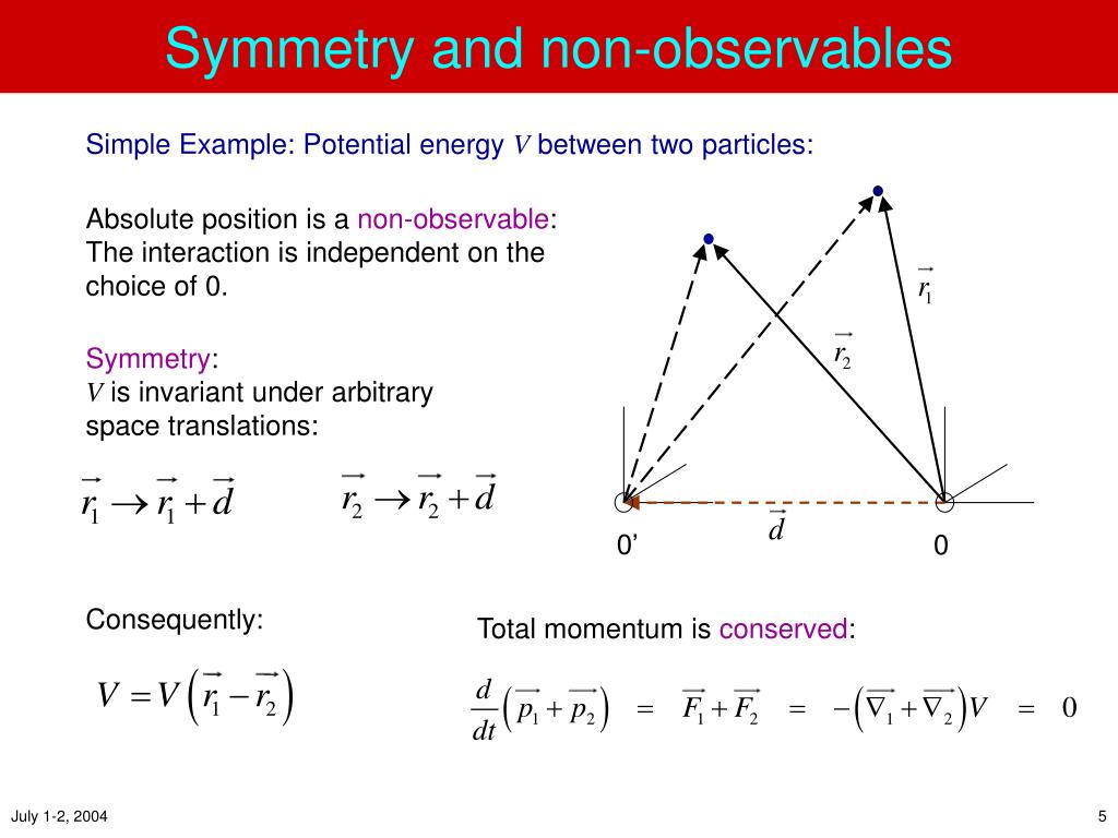 Symmetry and non-observables
