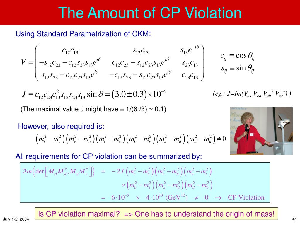 The Amount of CP Violation