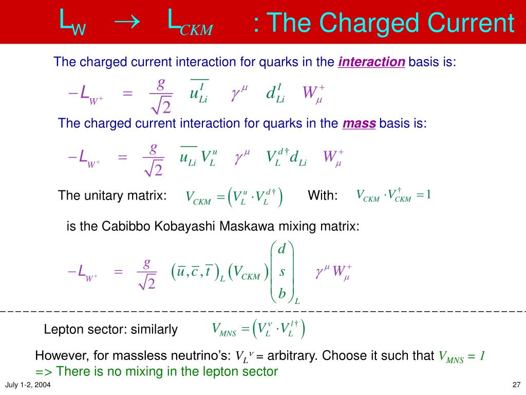 : The Charged Current