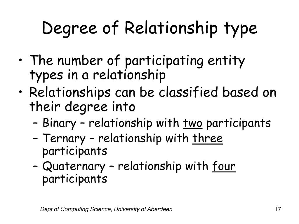 Degree of Relationship type
