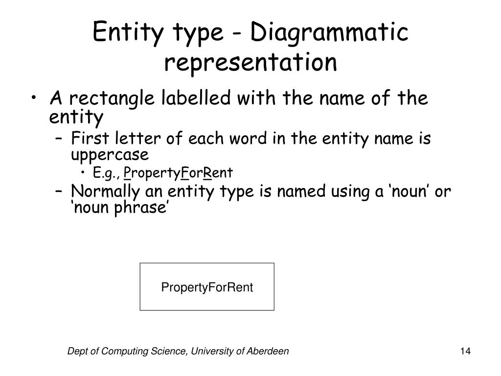 Entity type - Diagrammatic representation