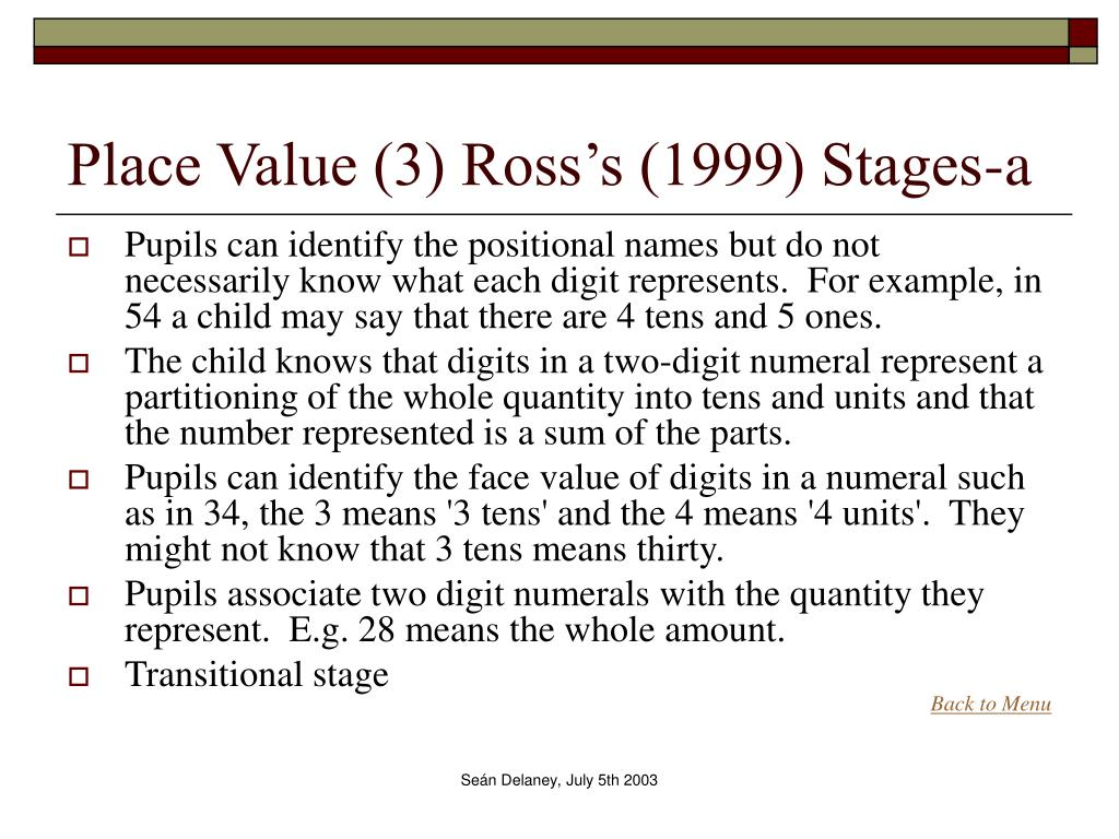 Place Value (3) Ross's (1999) Stages-a