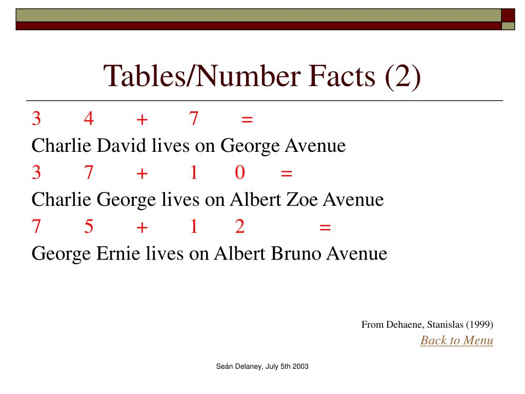 Tables/Number Facts (2)