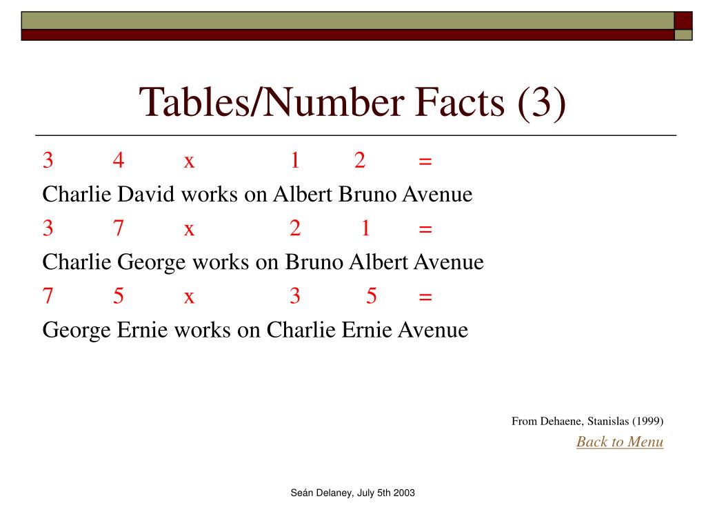 Tables/Number Facts (3)