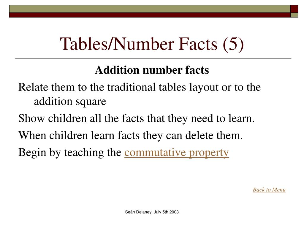 Tables/Number Facts (5)