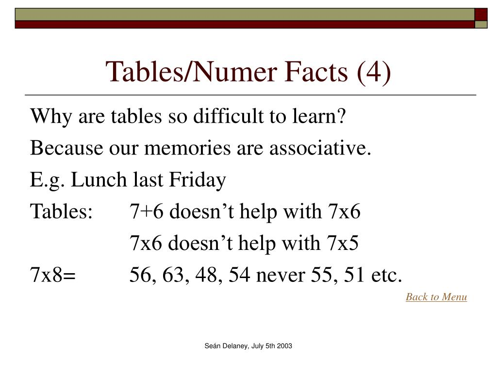 Tables/Numer Facts (4)