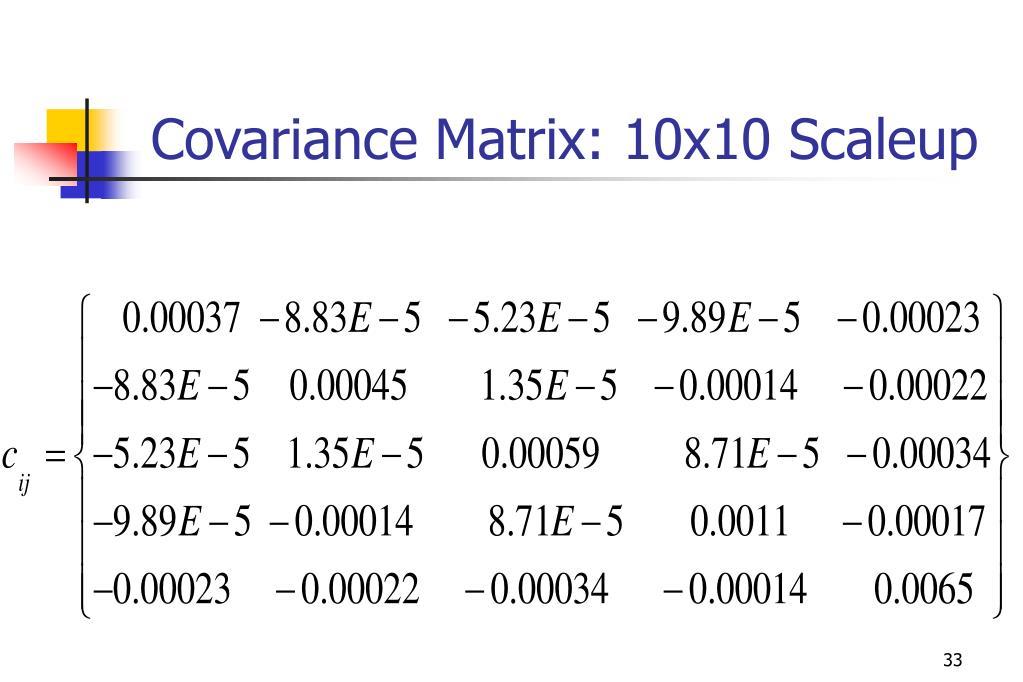 Covariance Matrix: 10x10 Scaleup