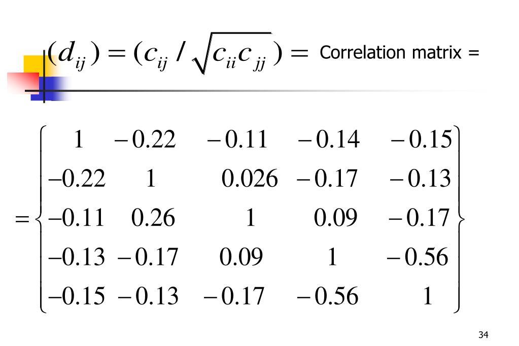 Correlation matrix =