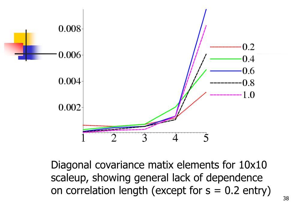 Diagonal covariance matix elements for 10x10