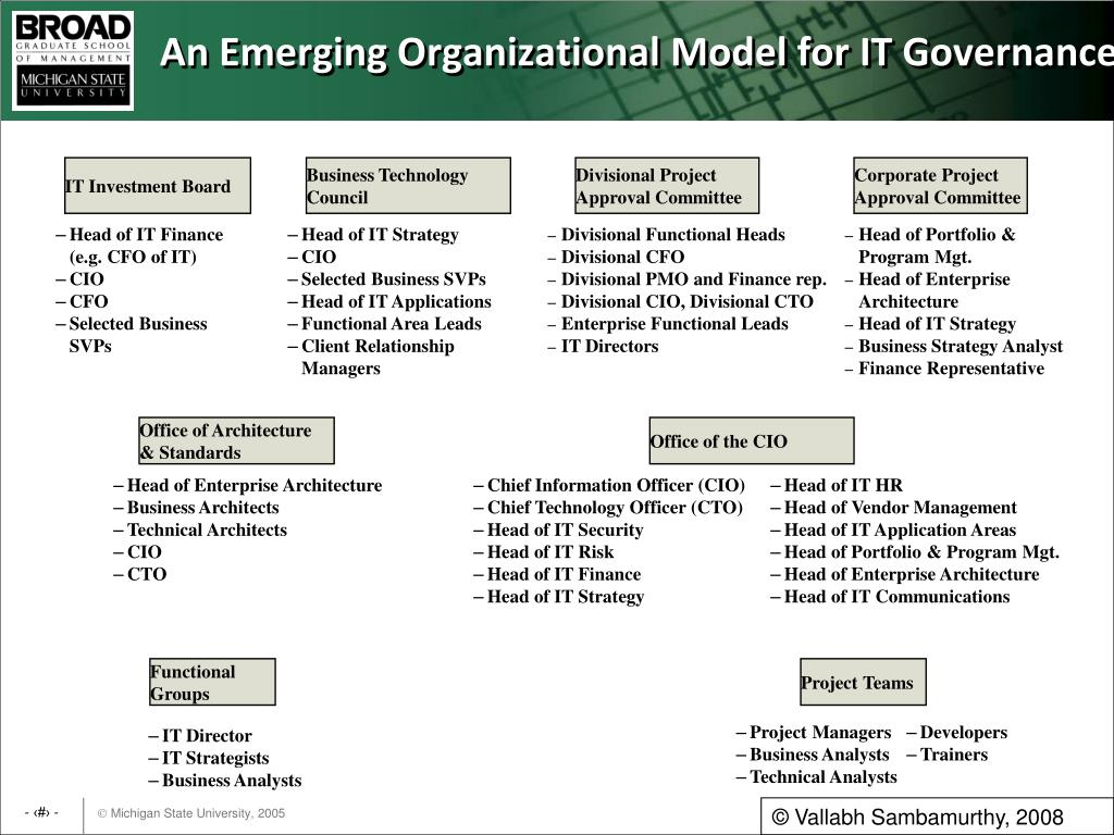 An Emerging Organizational Model for IT Governance