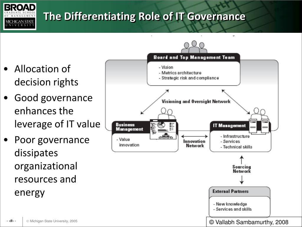 The Differentiating Role of IT Governance