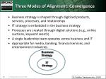 three modes of alignment convergence