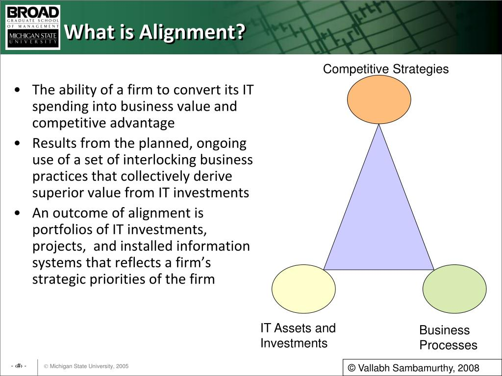 The ability of a firm to convert its IT spending into business value and competitive advantage