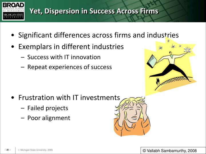 Yet dispersion in success across firms l.jpg