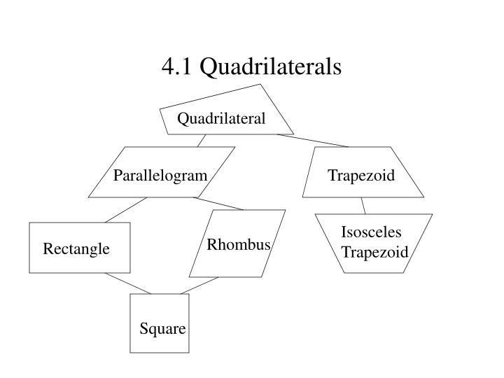4.1 Quadrilaterals