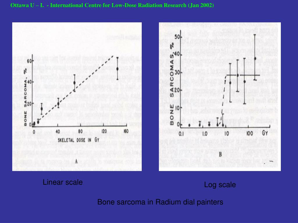 Ottawa U – I.  - International Centre for Low-Dose Radiation Research (Jan 2002)